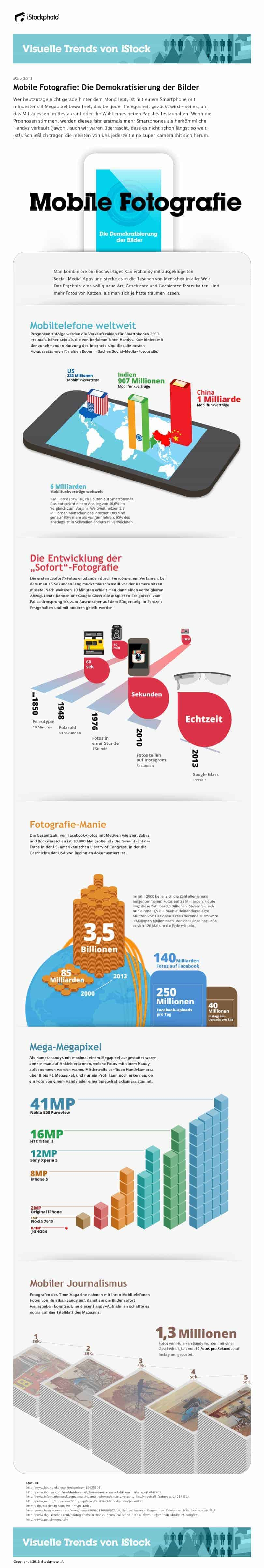 Infografik Mobile Fotografie: Die Demokratisierung der Bilder