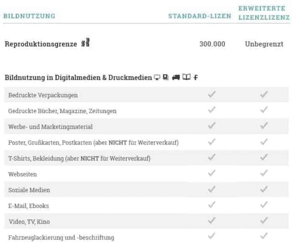 fotoskaufen-lizenz