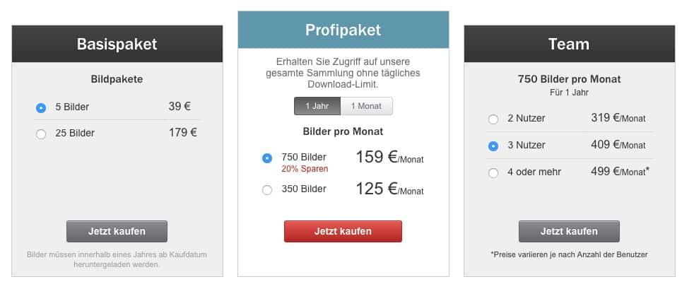 Shutterstock Preise Überblick