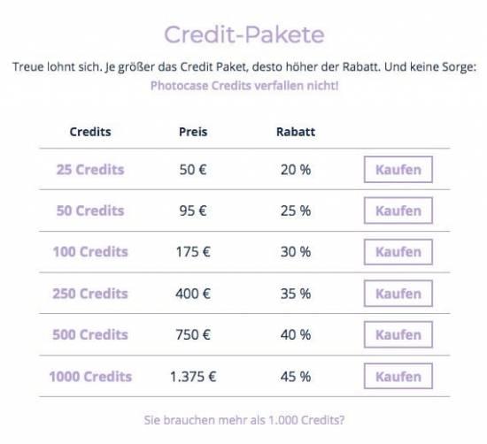 Unkompliziert Credits kaufen bei adpic, Photocase, iStock & Co. - fotoskaufen photocase preise credits neu