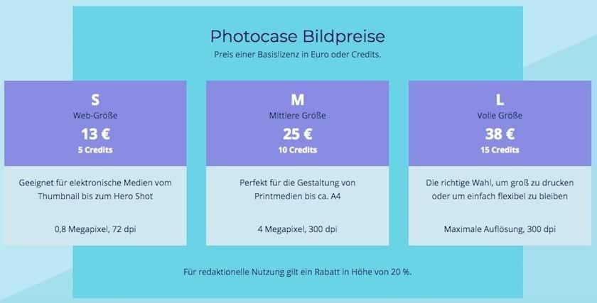 Preise Direktkauf Photocase