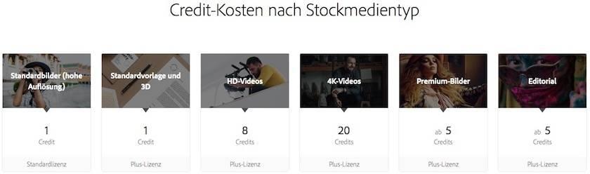 Creditpreise pro Stockmedium bei Adobe Stock