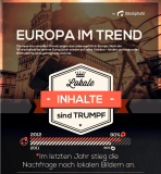 Bildertrend in Europa im Jahr 2013 (Infografik)