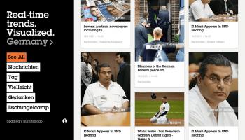 Getty Images zeigt in Echtzeit passendes Bildmaterial zu Social Media Trends